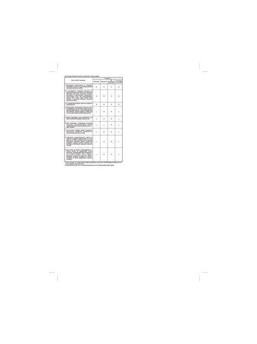 """Nyomtatvány, egészségügyi kiskönyv, A6,  """"C.3151-2"""" (NVC31512)"""